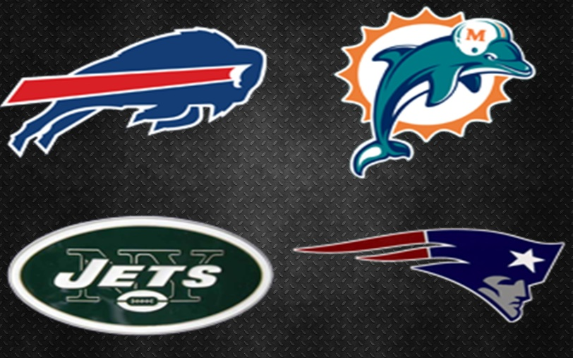 afc-east