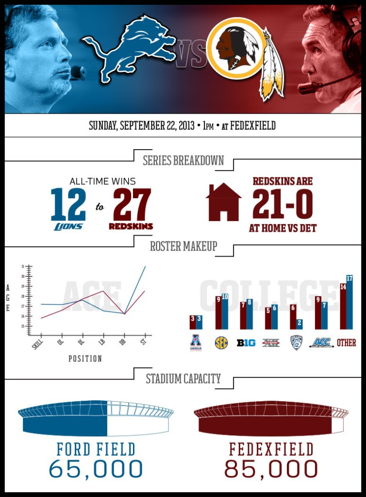 lions-infographic-2