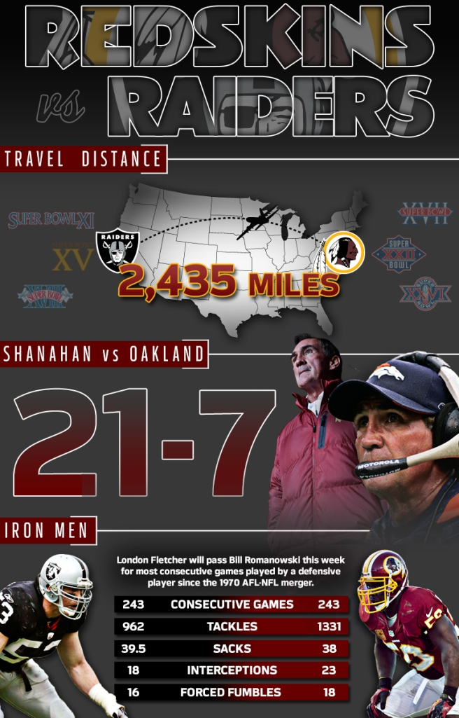 raiders-infographic