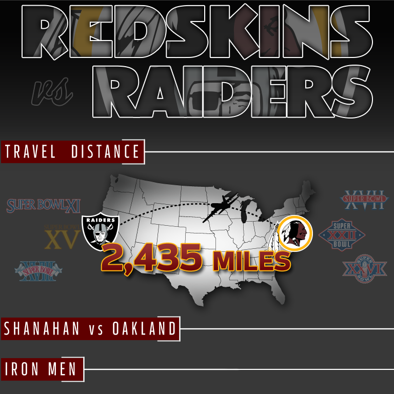 redskins-vs-raiders2